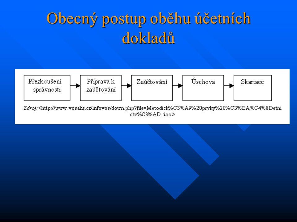 Analýza současného stavu zpracování účetních dokumentů ve společnosti Foxconn CZ, s.r.o.