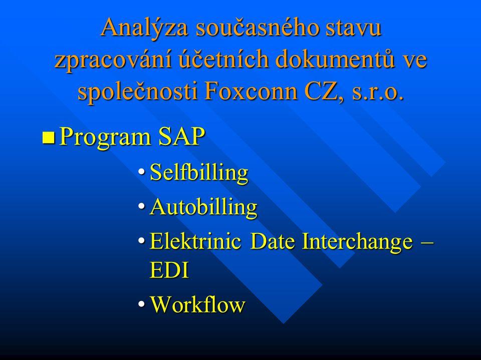 Analýza současného stavu zpracování účetních dokumentů ve společnosti Foxconn CZ, s.r.o. Program SAP Program SAP Selfbilling Selfbilling Autobilling A