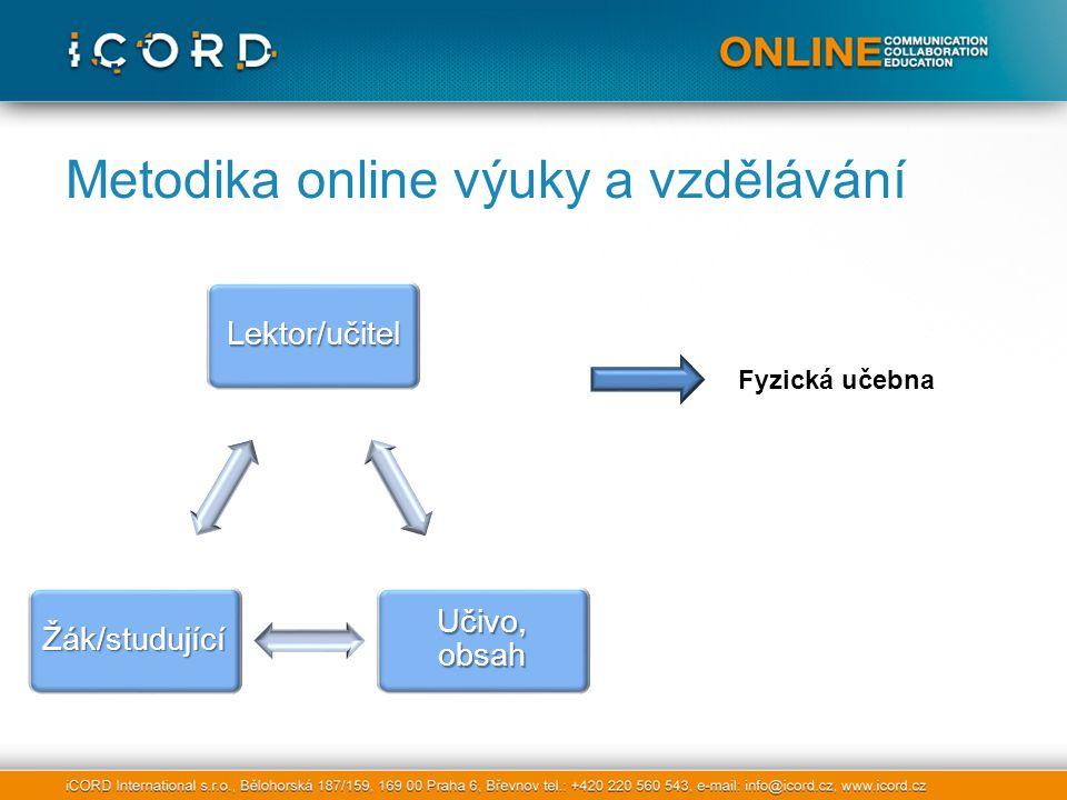 Metodika online výuky a vzdělávání Lektor/učitel Učivo, obsah Žák/studující Fyzická učebna