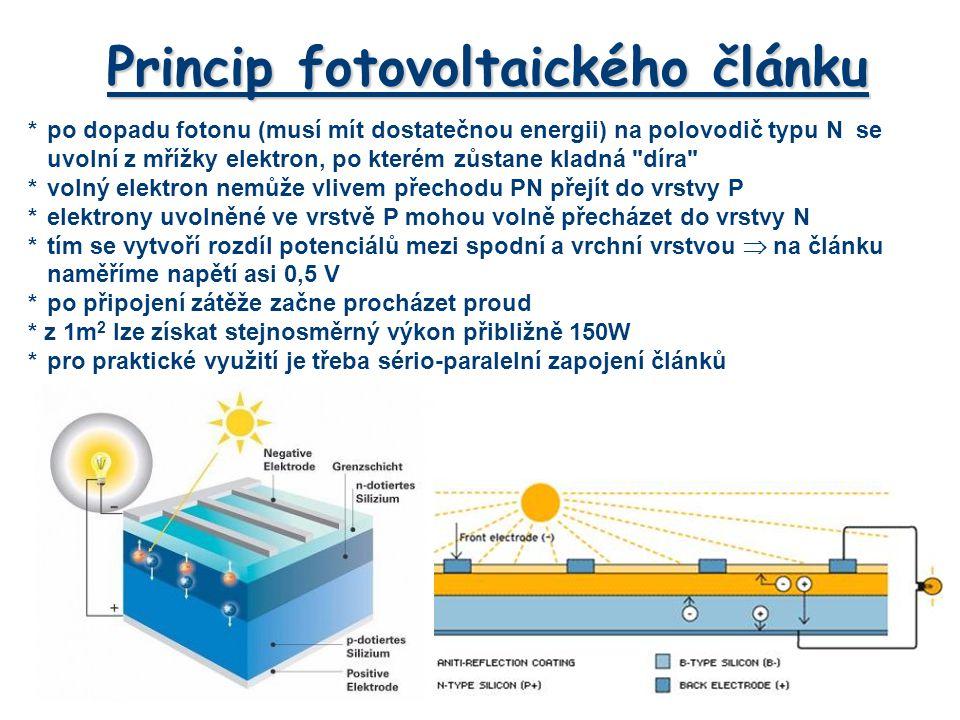 Princip fotovoltaického článku *po dopadu fotonu (musí mít dostatečnou energii) na polovodič typu N se uvolní z mřížky elektron, po kterém zůstane kla