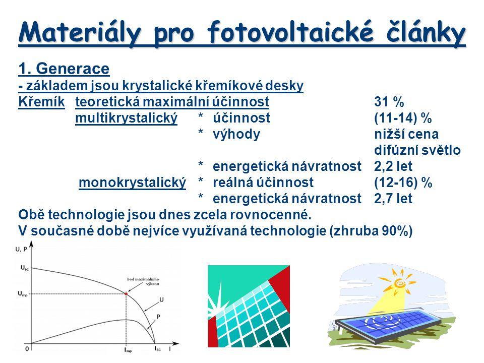 Materiály pro fotovoltaické články 1. Generace - základem jsou krystalické křemíkové desky Křemíkteoretická maximální účinnost31 % multikrystalický*úč