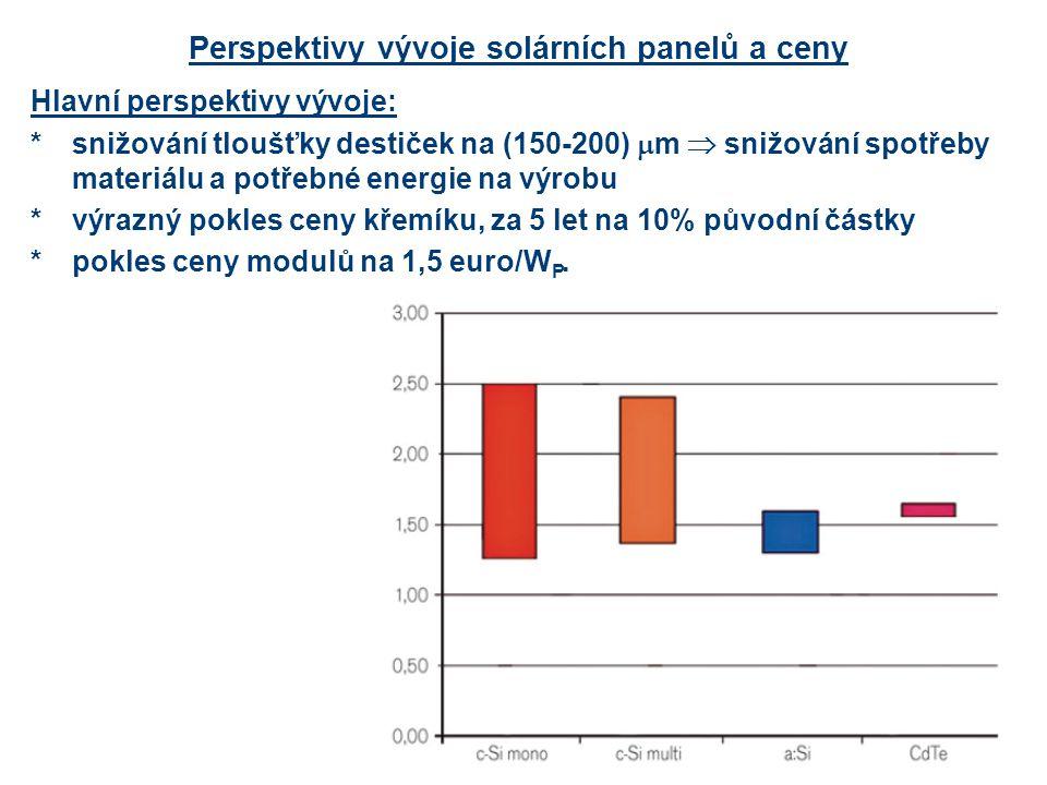 Perspektivy vývoje solárních panelů a ceny Hlavní perspektivy vývoje: *snižování tloušťky destiček na (150-200)  m  snižování spotřeby materiálu a p