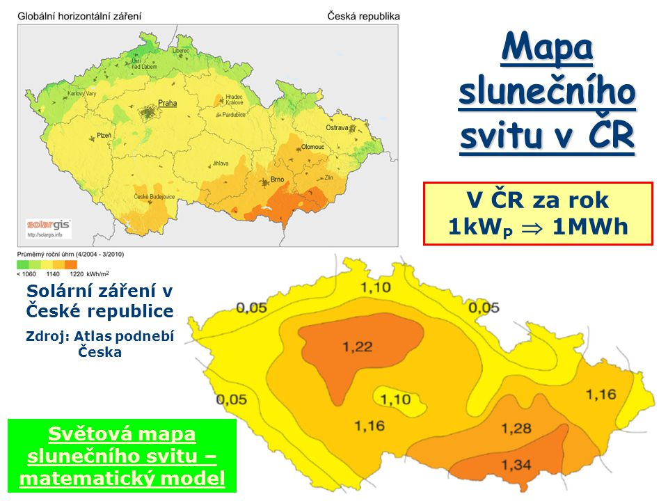 Mapa slunečního svitu v ČR Světová mapa slunečního svitu – matematický model V ČR za rok 1kW P  1MWh Solární záření v České republice Zdroj: Atlas po