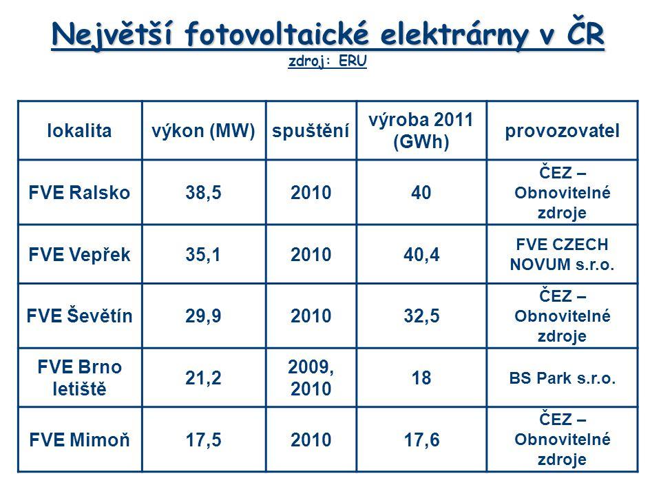 Největší fotovoltaické elektrárny v ČR Největší fotovoltaické elektrárny v ČR zdroj: ERU lokalitavýkon (MW)spuštění výroba 2011 (GWh) provozovatel FVE