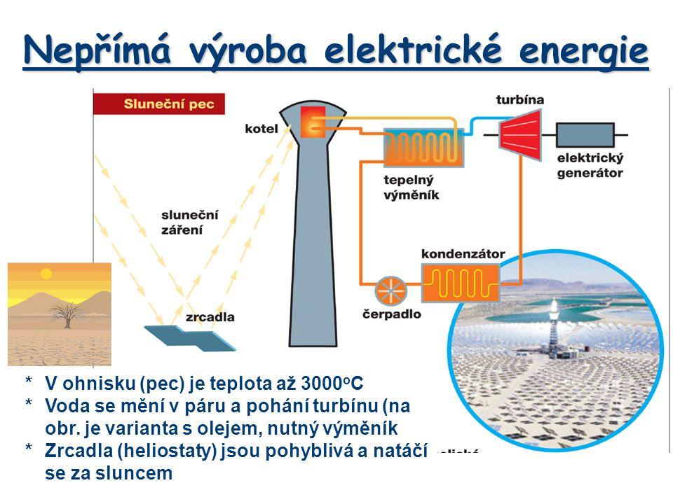Nepřímá výroba elektrické energie *V ohnisku (pec) je teplota až 3000 o C *Voda se mění v páru a pohání turbínu (na obr. je varianta s olejem, nutný v
