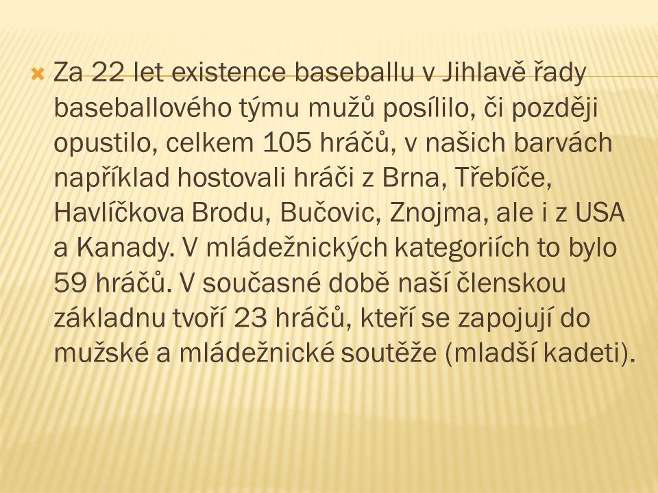 Za 22 let existence baseballu v Jihlavě řady baseballového týmu mužů posílilo, či později opustilo, celkem 105 hráčů, v našich barvách například hostovali hráči z Brna, Třebíče, Havlíčkova Brodu, Bučovic, Znojma, ale i z USA a Kanady.