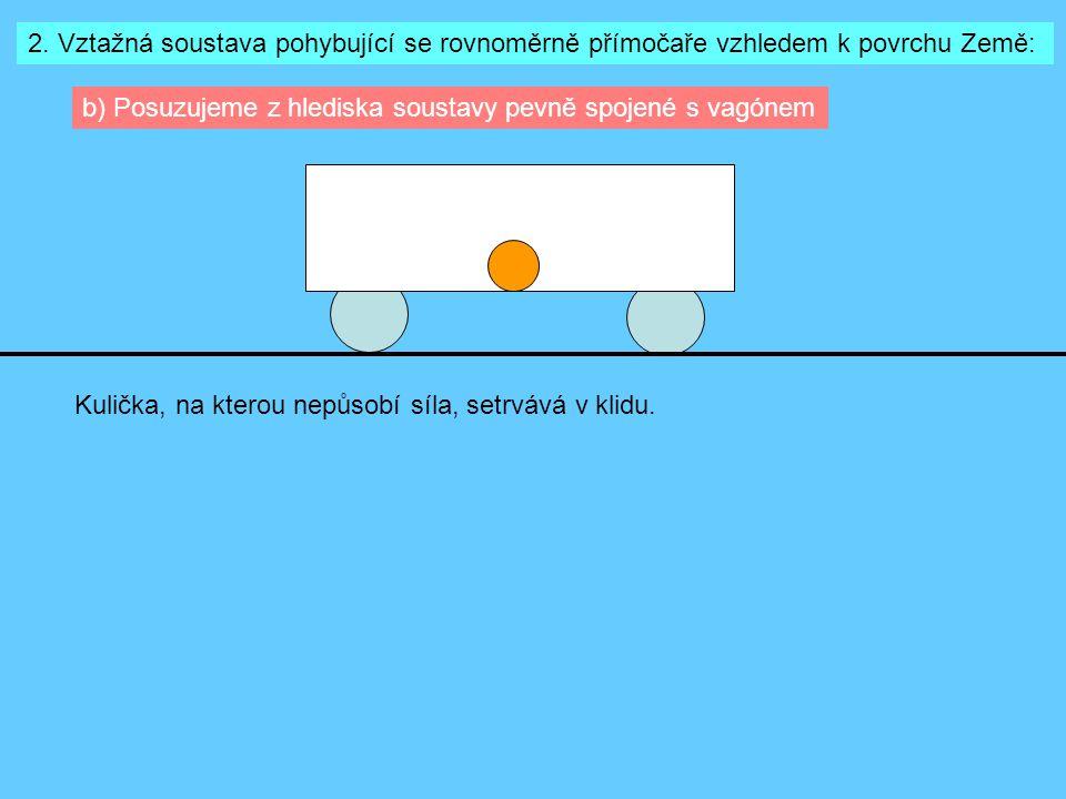 2. Vztažná soustava pohybující se rovnoměrně přímočaře vzhledem k povrchu Země: b) Posuzujeme z hlediska soustavy pevně spojené s vagónem Kulička, na