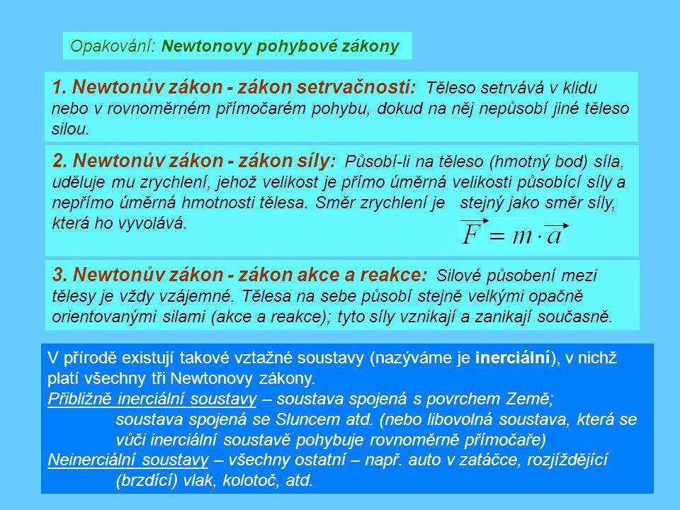 a) Posuzujeme z hlediska (inerciální) soustavy pevně spojené s povrchem Země 4.
