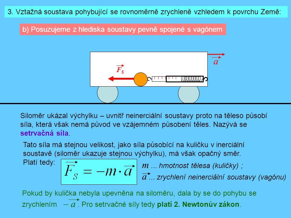3. Vztažná soustava pohybující se rovnoměrně zrychleně vzhledem k povrchu Země: b) Posuzujeme z hlediska soustavy pevně spojené s vagónem FSFS a Silom