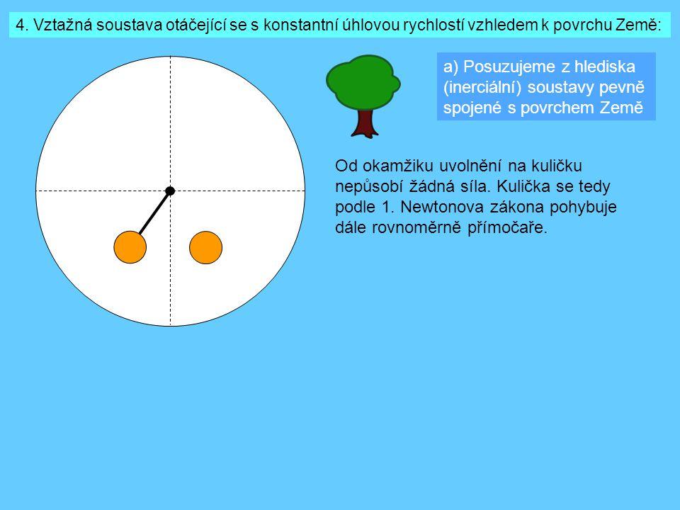 a) Posuzujeme z hlediska (inerciální) soustavy pevně spojené s povrchem Země 4. Vztažná soustava otáčející se s konstantní úhlovou rychlostí vzhledem
