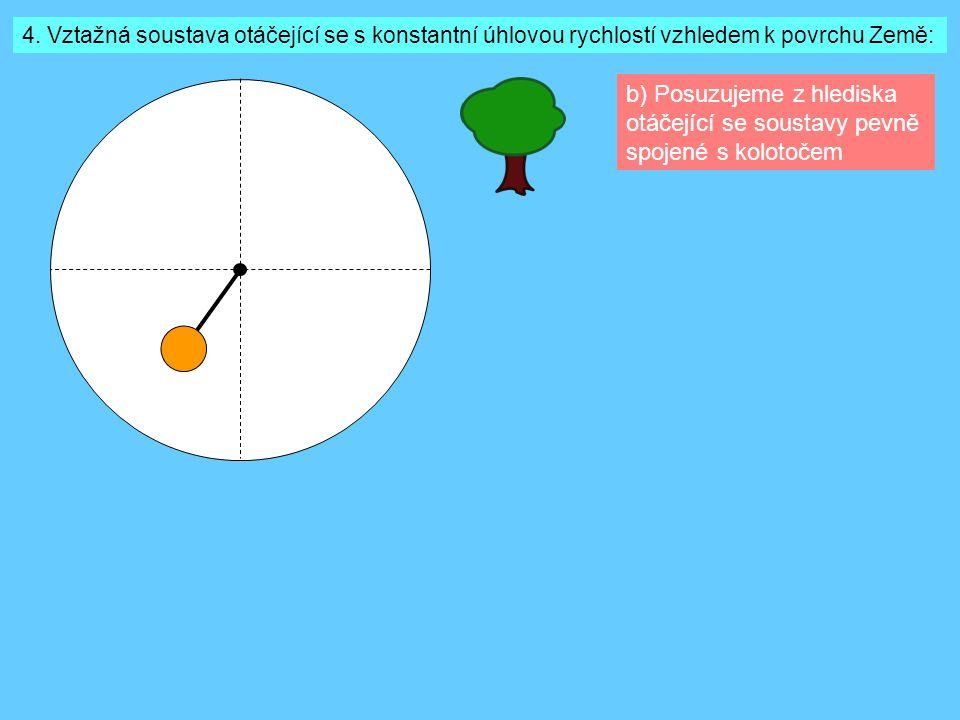 b) Posuzujeme z hlediska otáčející se soustavy pevně spojené s kolotočem 4. Vztažná soustava otáčející se s konstantní úhlovou rychlostí vzhledem k po