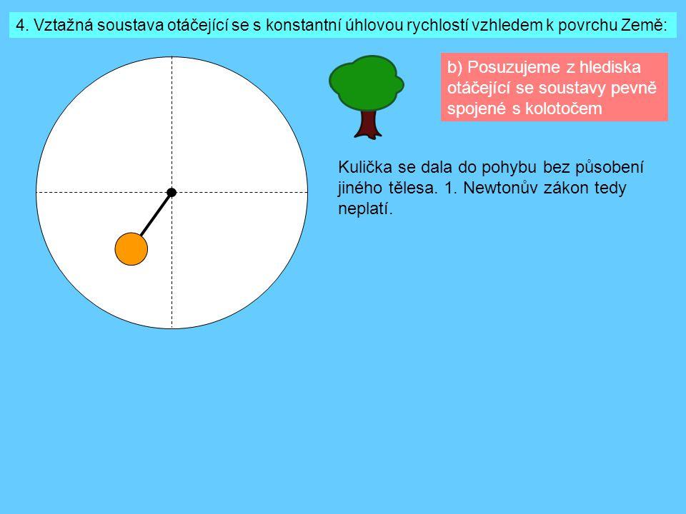 b) Posuzujeme z hlediska otáčející se soustavy pevně spojené s kolotočem Kulička se dala do pohybu bez působení jiného tělesa. 1. Newtonův zákon tedy