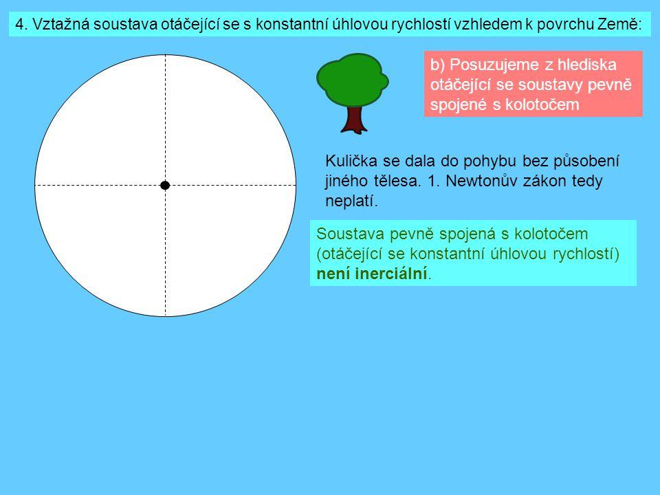 4. Vztažná soustava otáčející se s konstantní úhlovou rychlostí vzhledem k povrchu Země: Kulička se dala do pohybu bez působení jiného tělesa. 1. Newt