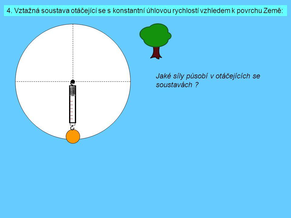 4. Vztažná soustava otáčející se s konstantní úhlovou rychlostí vzhledem k povrchu Země: Jaké síly působí v otáčejících se soustavách ?