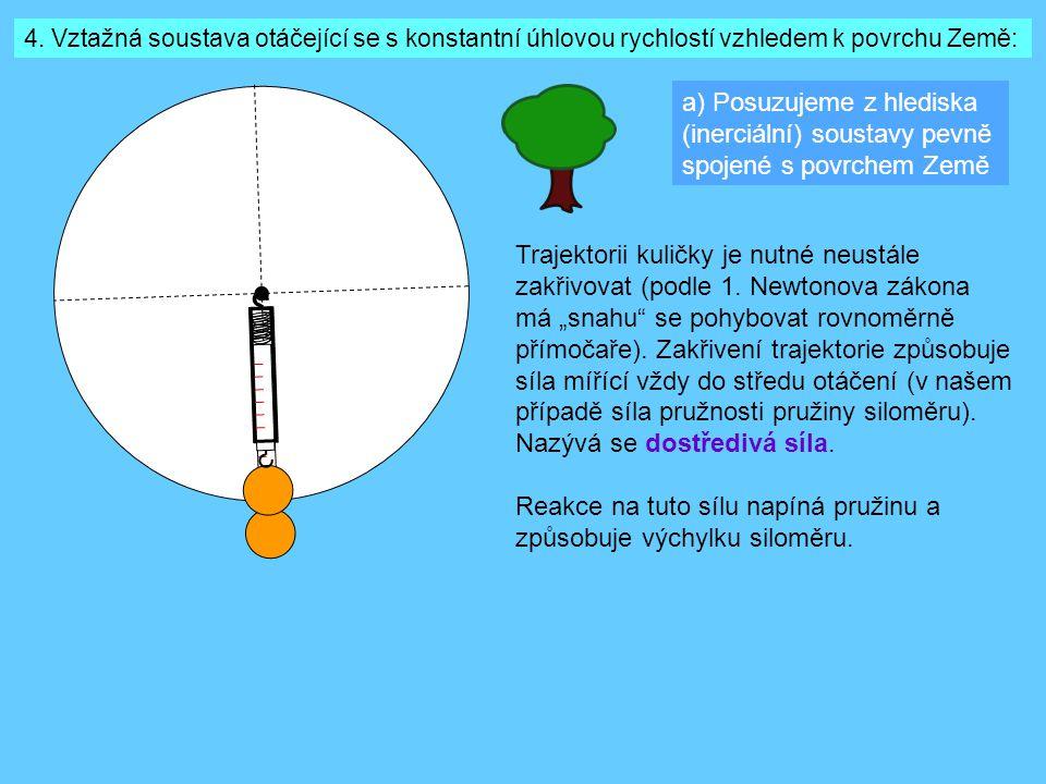 4. Vztažná soustava otáčející se s konstantní úhlovou rychlostí vzhledem k povrchu Země: a) Posuzujeme z hlediska (inerciální) soustavy pevně spojené
