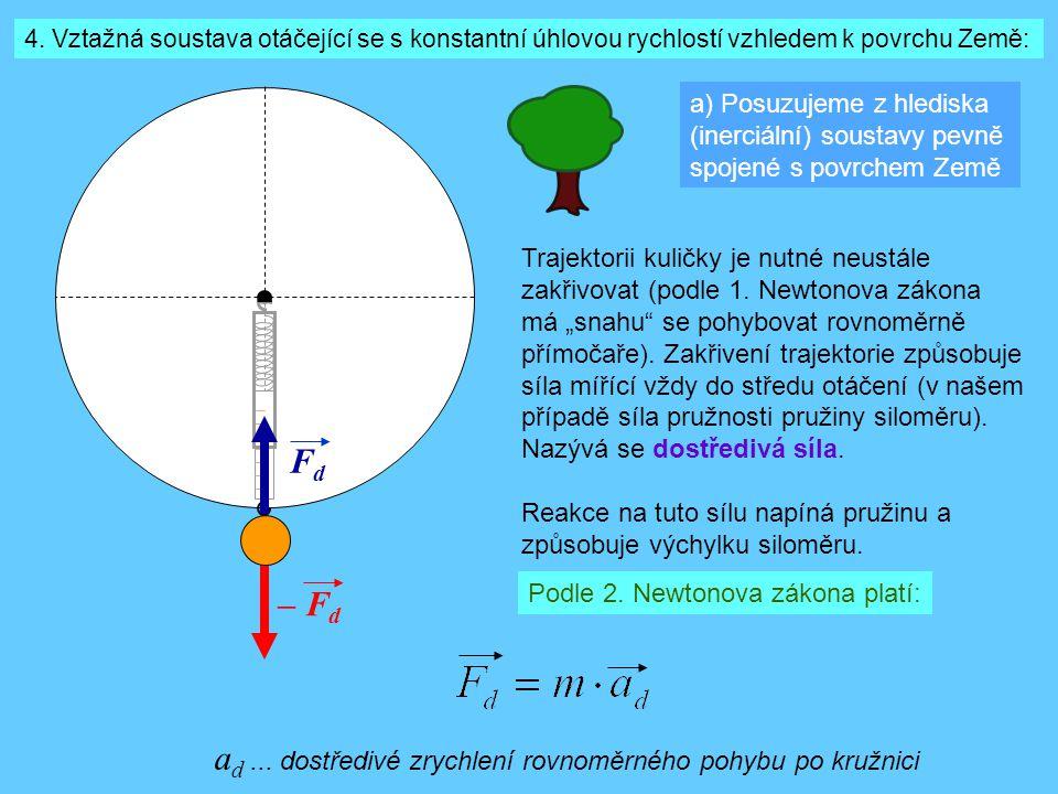 4. Vztažná soustava otáčející se s konstantní úhlovou rychlostí vzhledem k povrchu Země: Trajektorii kuličky je nutné neustále zakřivovat (podle 1. Ne