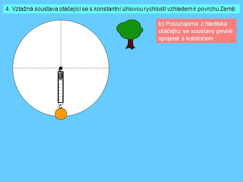 4. Vztažná soustava otáčející se s konstantní úhlovou rychlostí vzhledem k povrchu Země: b) Posuzujeme z hlediska otáčející se soustavy pevně spojené