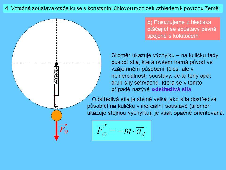 4. Vztažná soustava otáčející se s konstantní úhlovou rychlostí vzhledem k povrchu Země: Siloměr ukazuje výchylku – na kuličku tedy působí síla, která