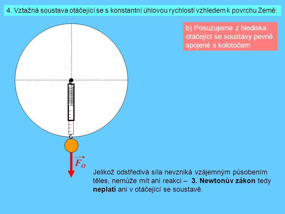 4. Vztažná soustava otáčející se s konstantní úhlovou rychlostí vzhledem k povrchu Země: FOFO Jelikož odstředivá síla nevzniká vzájemným působením těl