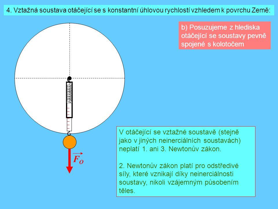 4. Vztažná soustava otáčející se s konstantní úhlovou rychlostí vzhledem k povrchu Země: FOFO V otáčející se vztažné soustavě (stejně jako v jiných ne