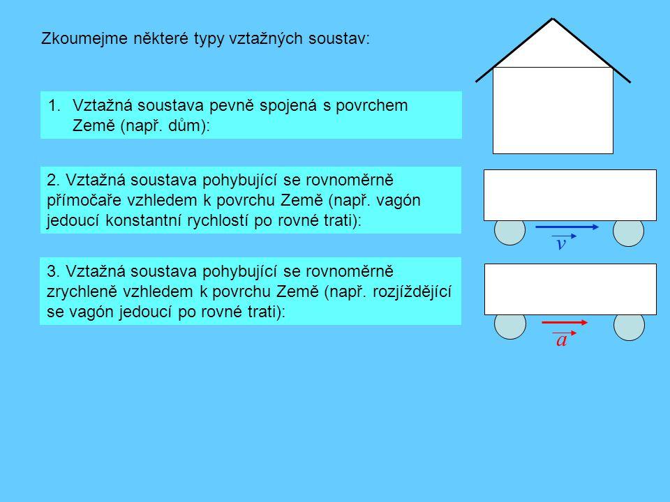 b) Posuzujeme z hlediska otáčející se soustavy pevně spojené s kolotočem 4.