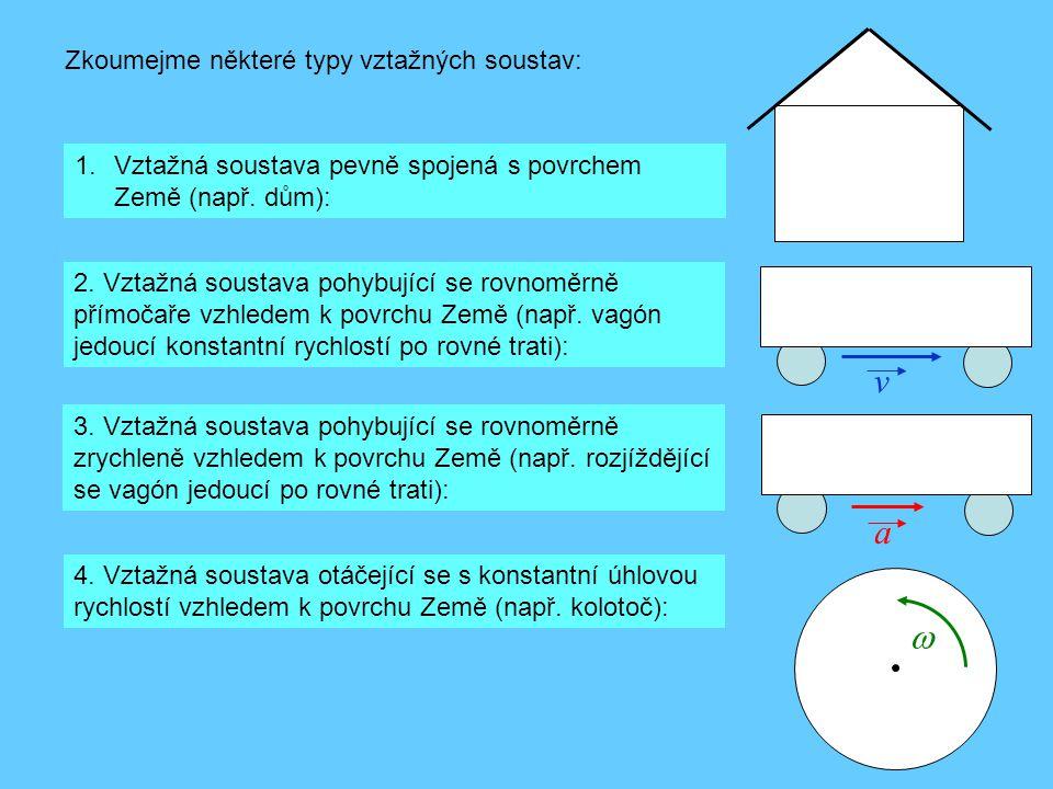 Zkoumejme některé typy vztažných soustav: 1.Vztažná soustava pevně spojená s povrchem Země (např. dům): 2. Vztažná soustava pohybující se rovnoměrně p