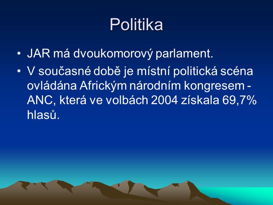 Politika JAR má dvoukomorový parlament. V současné době je místní politická scéna ovládána Africkým národním kongresem - ANC, která ve volbách 2004 zí
