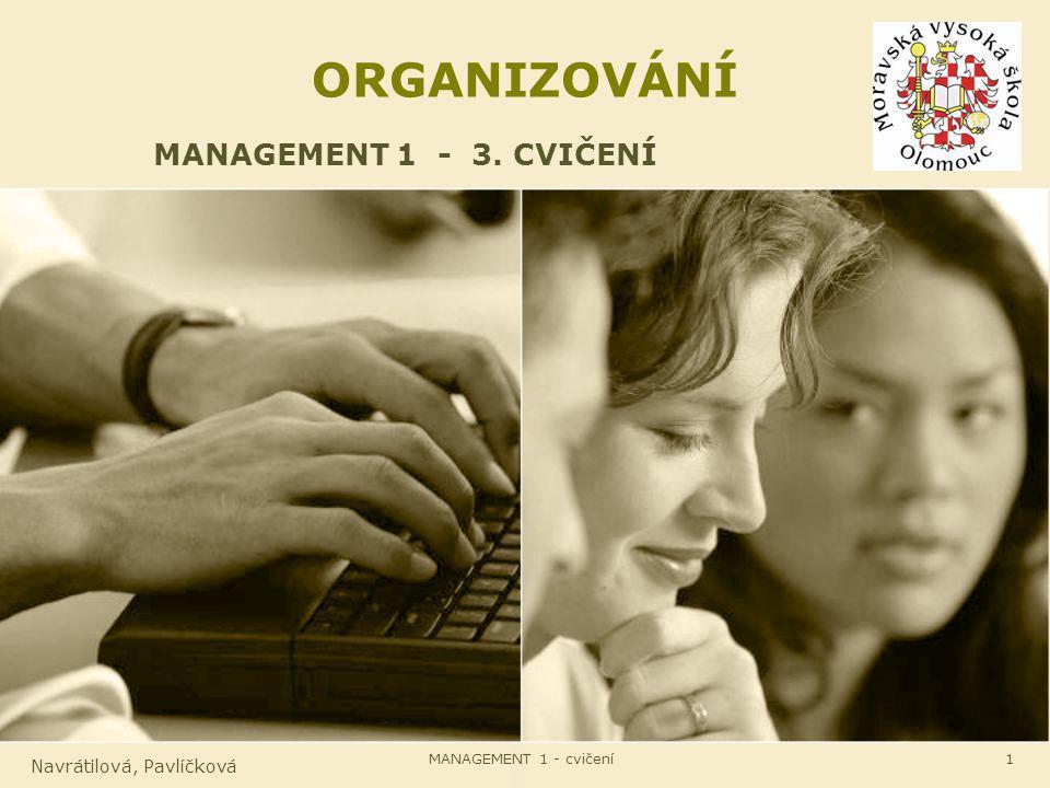 MANAGEMENT 1 - cvičení2 ORGANIZACE a ORGANIZOVÁNÍ Organizace =uspořádaný celek (struktura, systém) =aktivní organizační činnost (organizování) Organizování =vytvoření vnitřní organizační struktury určitého celku