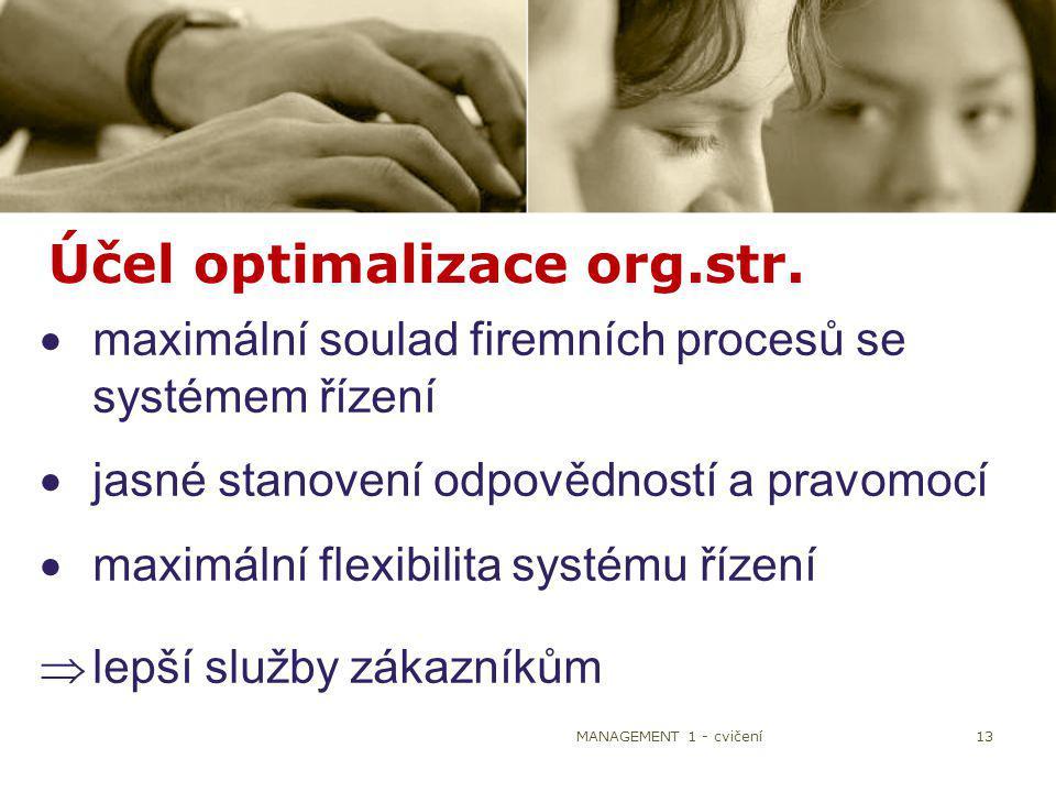 13 Účel optimalizace org.str.  maximální soulad firemních procesů se systémem řízení  jasné stanovení odpovědností a pravomocí  maximální flexibili
