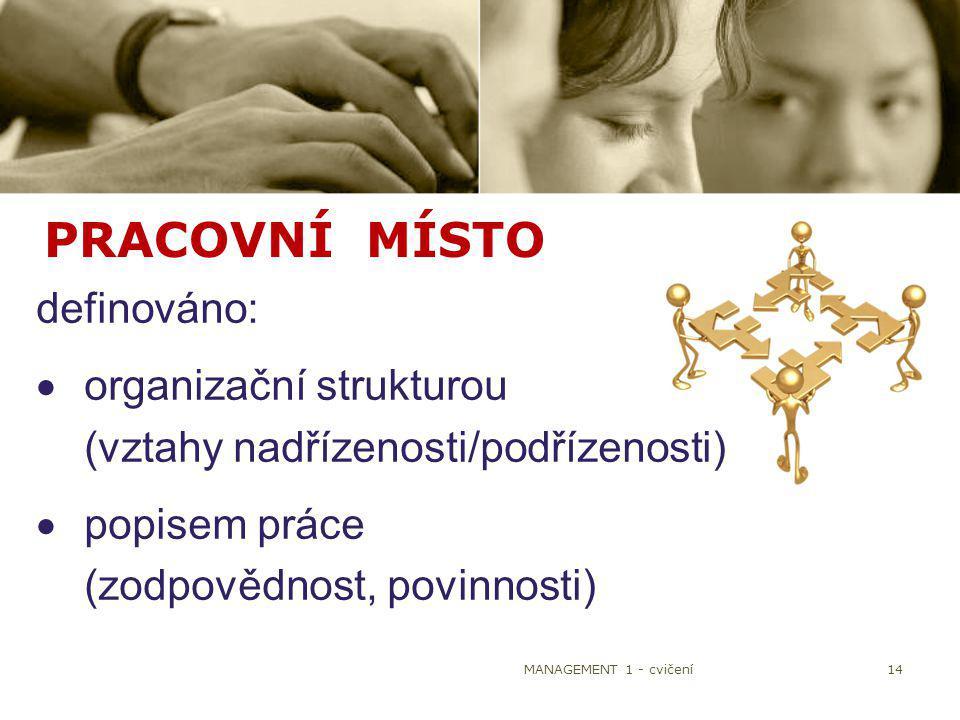 MANAGEMENT 1 - cvičení14 PRACOVNÍ MÍSTO definováno:  organizační strukturou (vztahy nadřízenosti/podřízenosti)  popisem práce (zodpovědnost, povinno