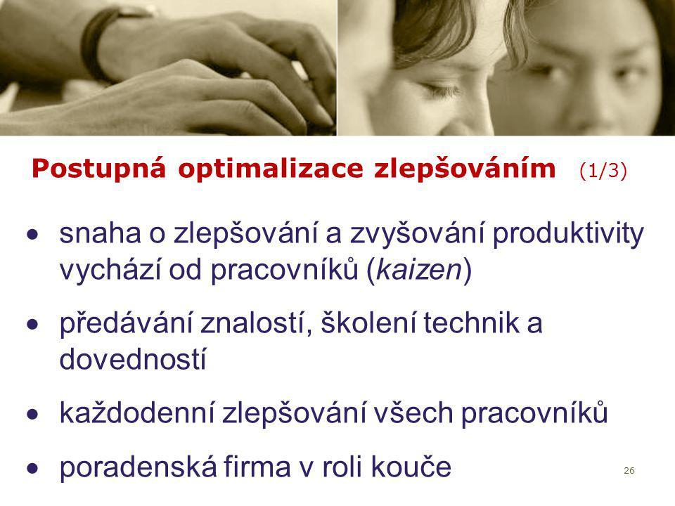 26 Postupná optimalizace zlepšováním (1/3)  snaha o zlepšování a zvyšování produktivity vychází od pracovníků (kaizen)  předávání znalostí, školení