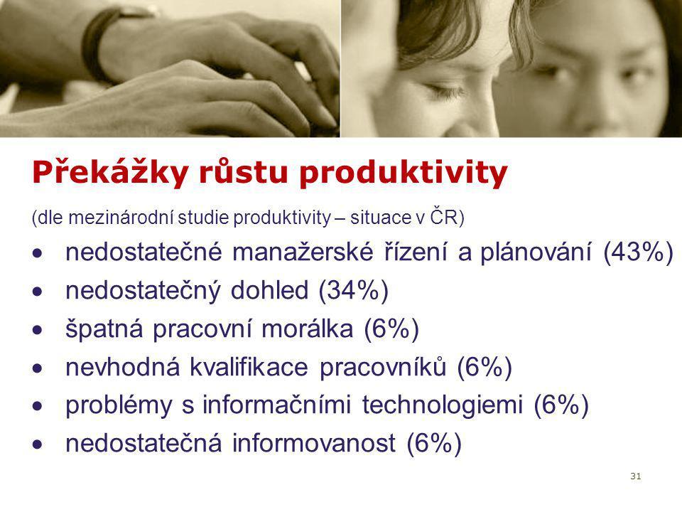 31 Překážky růstu produktivity (dle mezinárodní studie produktivity – situace v ČR)  nedostatečné manažerské řízení a plánování (43%)  nedostatečný