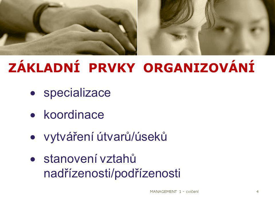 MANAGEMENT 1 - cvičení4 ZÁKLADNÍ PRVKY ORGANIZOVÁNÍ  specializace  koordinace  vytváření útvarů/úseků  stanovení vztahů nadřízenosti/podřízenosti
