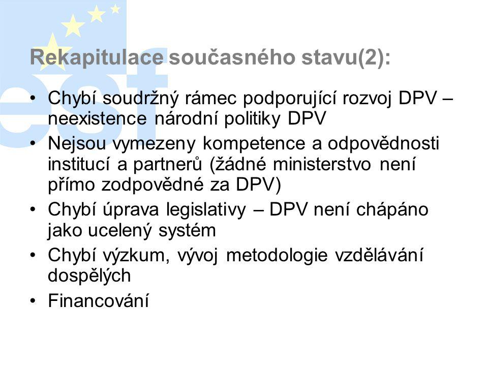 Rekapitulace současného stavu(2): Chybí soudržný rámec podporující rozvoj DPV – neexistence národní politiky DPV Nejsou vymezeny kompetence a odpovědnosti institucí a partnerů (žádné ministerstvo není přímo zodpovědné za DPV) Chybí úprava legislativy – DPV není chápáno jako ucelený systém Chybí výzkum, vývoj metodologie vzdělávání dospělých Financování