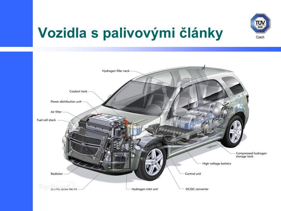 Vozidla s palivovými články