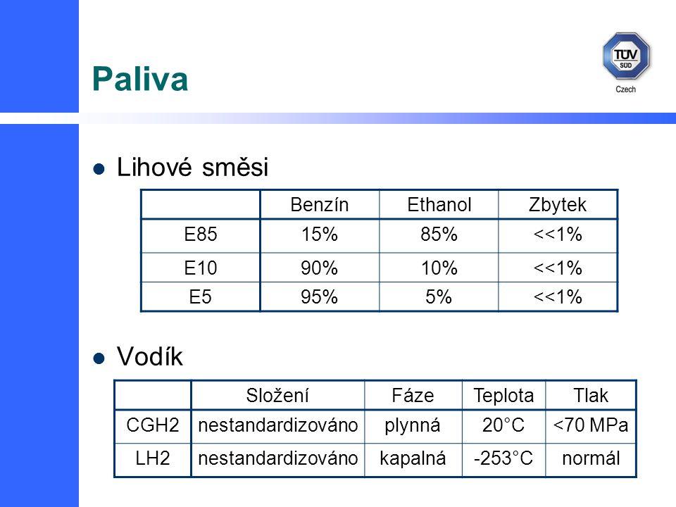 Paliva Lihové směsi Vodík BenzínEthanolZbytek E8515%85%<<1% E1090%10%<<1% E595%5%<<1% SloženíFázeTeplotaTlak CGH2nestandardizovánoplynná20°C<70 MPa LH2nestandardizovánokapalná-253°Cnormál