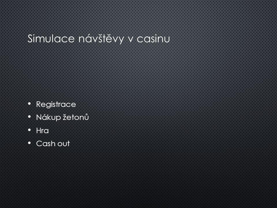 Simulace návštěvy v casinu Registrace Nákup žetonů Hra Cash out