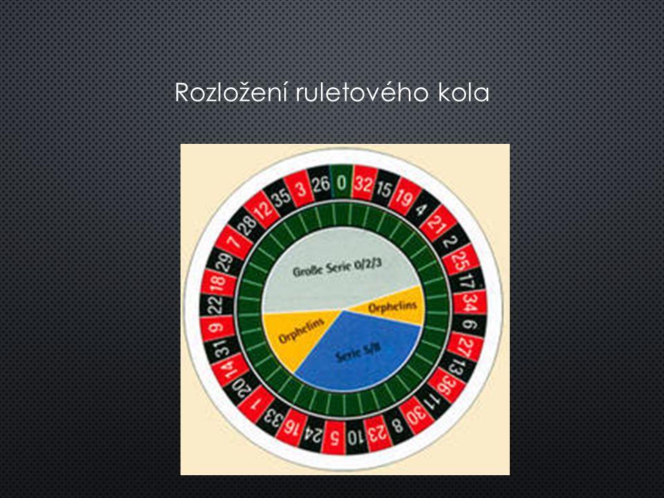Rozložení ruletového kola