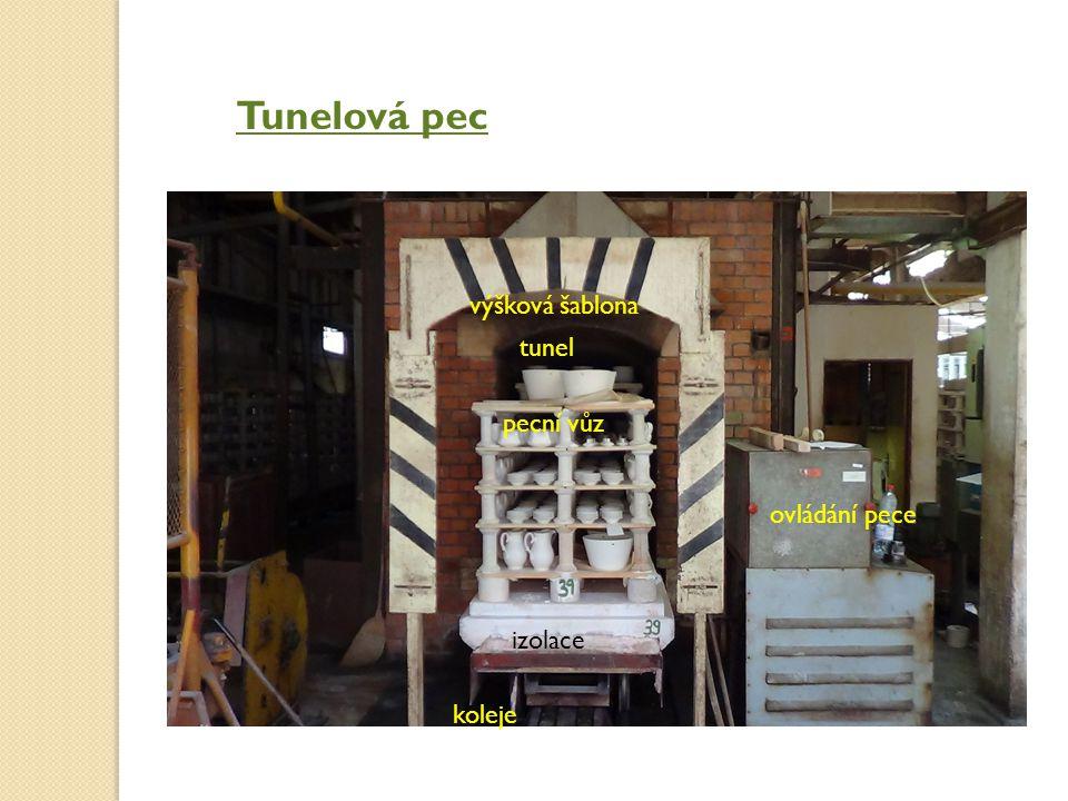 Tunelová pec tunel pecní vůz koleje izolace výšková šablona ovládání pece