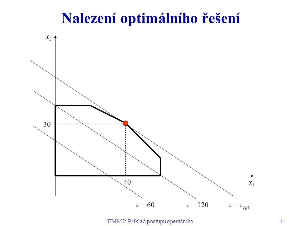 EMM I: Příklad postupu operačního výzkumu 11 Nalezení optimálního řešení x1x1 x2x2 z = 60z = 120z = z opt 40 30