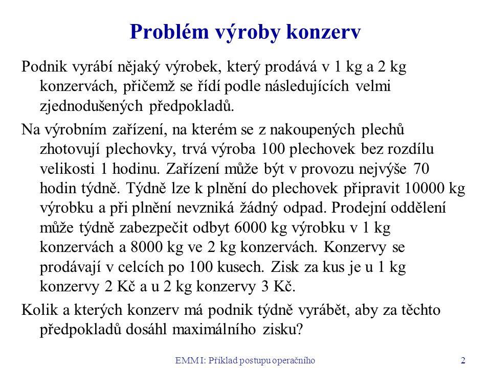 EMM I: Příklad postupu operačního výzkumu 2 Problém výroby konzerv Podnik vyrábí nějaký výrobek, který prodává v 1 kg a 2 kg konzervách, přičemž se řídí podle následujících velmi zjednodušených předpokladů.