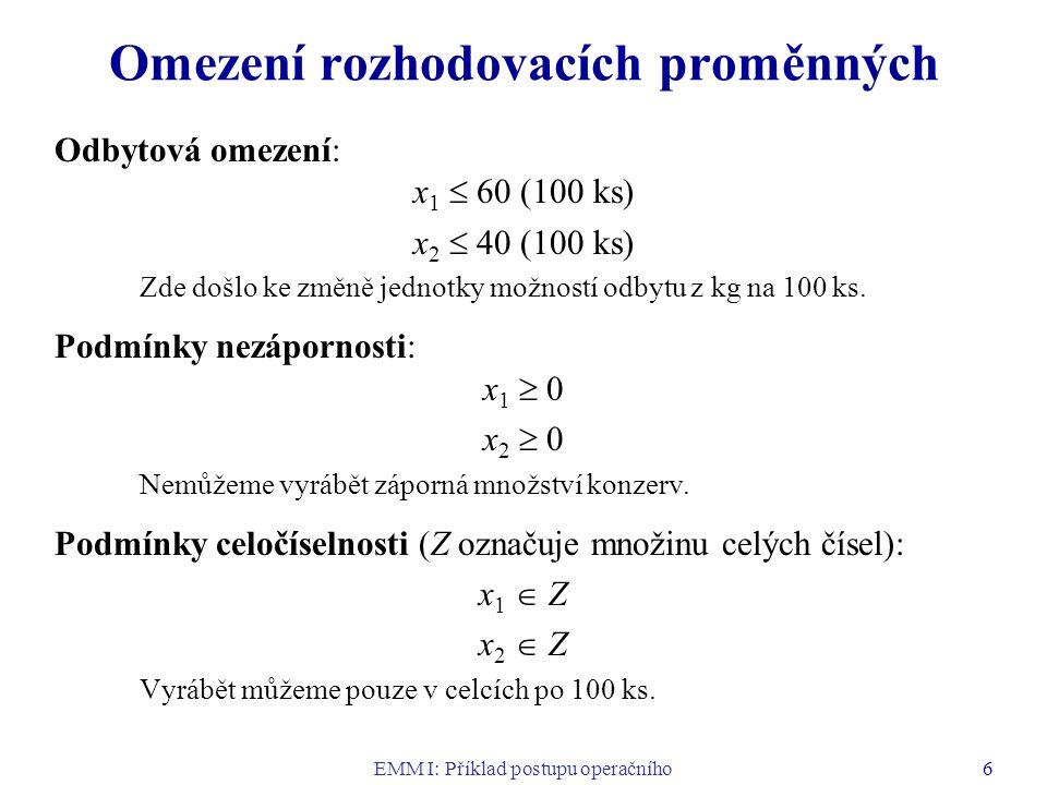 EMM I: Příklad postupu operačního výzkumu 7 Matematický model Maximalizovat z = 2 x 1 + 3 x 2 za podmínek x 1 + x 2  70 x 1 + 2 x 2  100 x 1  60 x 2  40 x 1, x 2  0 x 1, x 2  Z