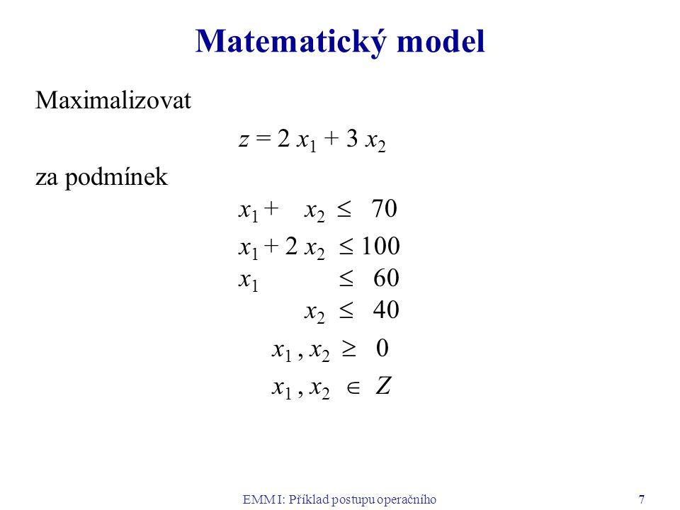 EMM I: Příklad postupu operačního výzkumu 8 Řešení modelu Proměnné mají nabývat celočíselných hodnot, ostatní omezení i účelová funkce jsou lineární a tudíž daná úloha je úlohou celočíselného lineárního programování a je řešitelná např.