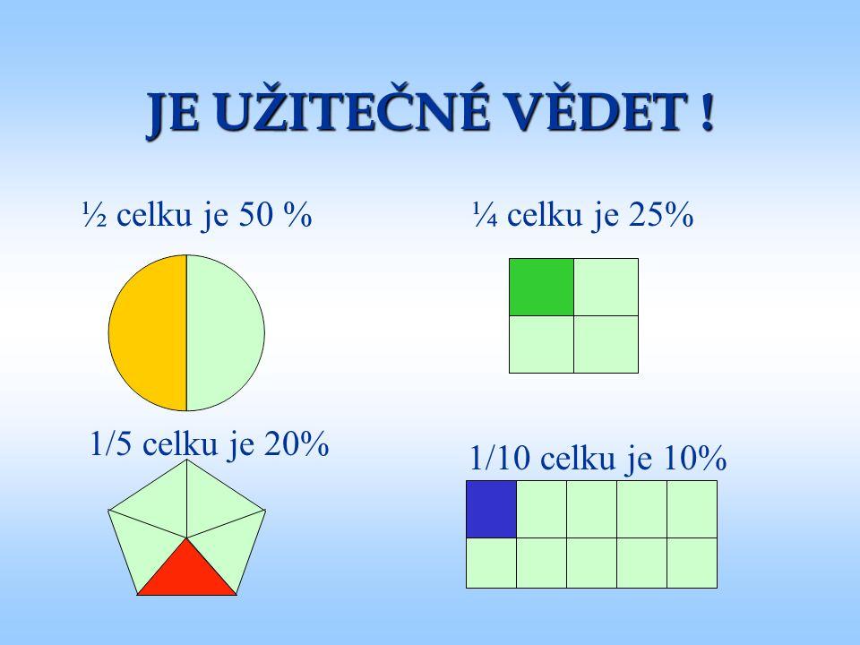 JE UŽITEČNÉ VĚDET ! ½ celku je 50 % ¼ celku je 25% 1/5 celku je 20% 1/10 celku je 10%