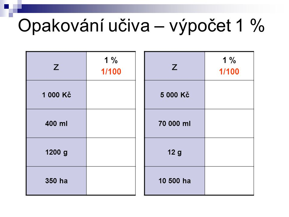 Opakování učiva – výpočet 1 % z 1 % 1/100 1 000 Kč 400 ml 1200 g 350 ha z 1 % 1/100 5 000 Kč 70 000 ml 12 g 10 500 ha