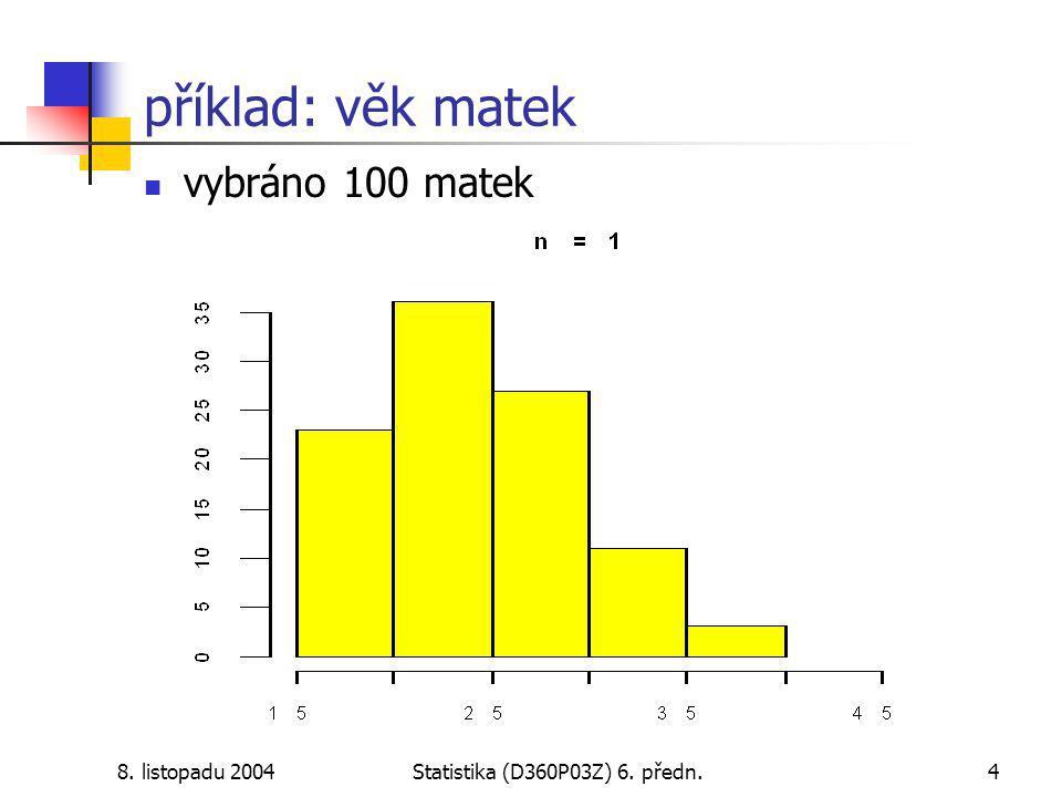 8. listopadu 2004Statistika (D360P03Z) 6. předn.4 příklad: věk matek vybráno 100 matek