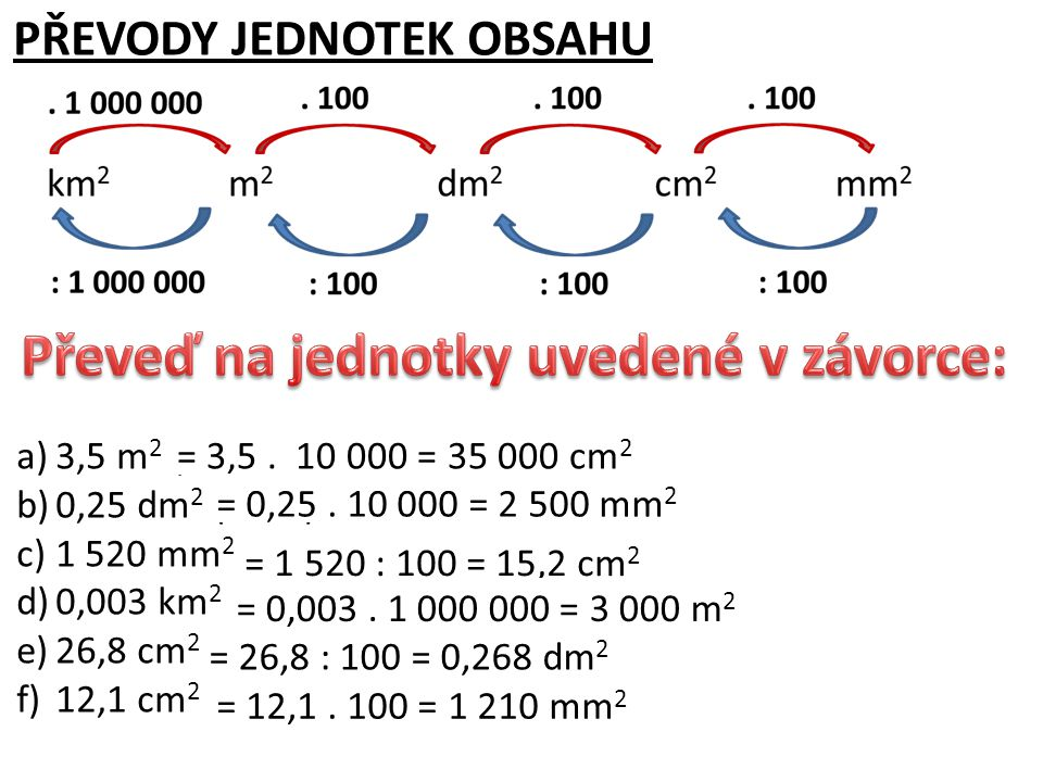 PŘEVODY JEDNOTEK OBSAHU a)3,5 m 2 (cm 2 ) b)0,25 dm 2 (mm 2 ) c)1 520 mm 2 (cm 2 ) d)0,003 km 2 (m 2 ) e)26,8 cm 2 (dm 2 ) f)12,1 cm 2 (mm 2 ) = 3,5.
