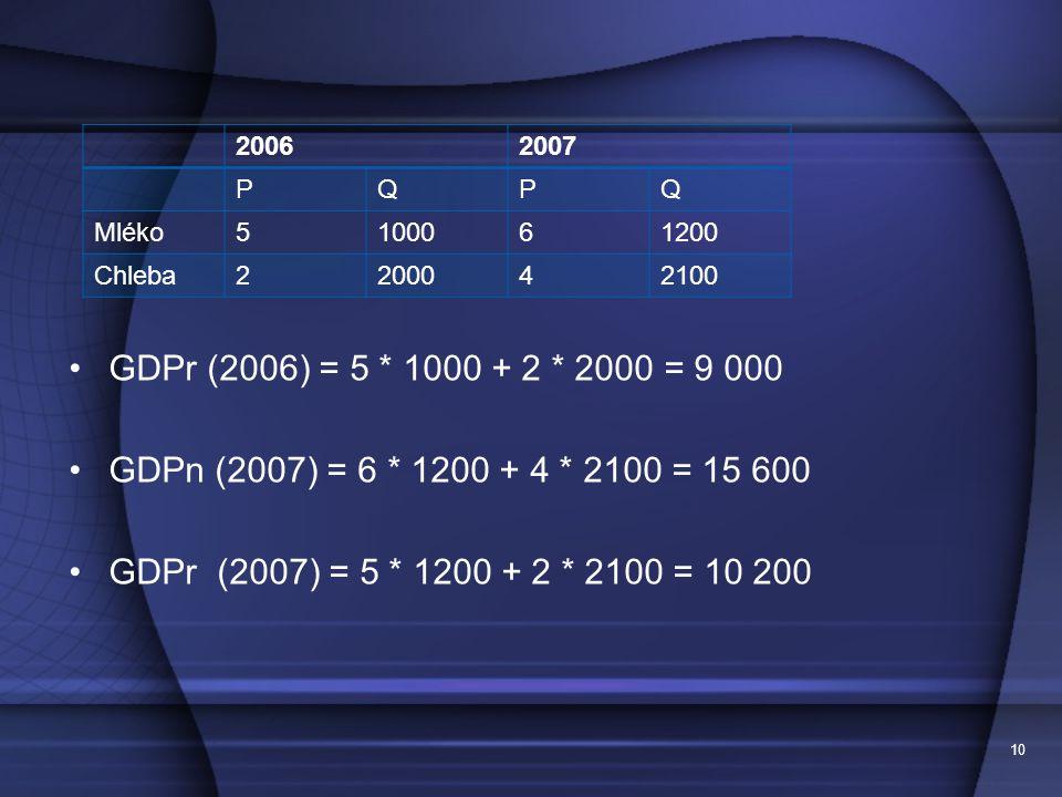 10 GDPr (2006) = 5 * 1000 + 2 * 2000 = 9 000 GDPn (2007) = 6 * 1200 + 4 * 2100 = 15 600 GDPr (2007) = 5 * 1200 + 2 * 2100 = 10 200 20062007 PQPQ Mléko
