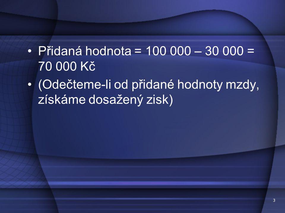 3 Přidaná hodnota = 100 000 – 30 000 = 70 000 Kč (Odečteme-li od přidané hodnoty mzdy, získáme dosažený zisk)