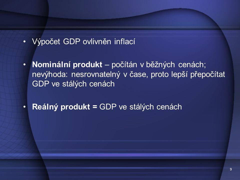 9 Výpočet GDP ovlivněn inflací Nominální produkt – počítán v běžných cenách; nevýhoda: nesrovnatelný v čase, proto lepší přepočítat GDP ve stálých cen